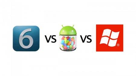 Android 4.1 против iOS 6 и Windows Phone 8: кто круче?