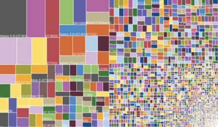 Названа основная проблема ОС Android 2014 года