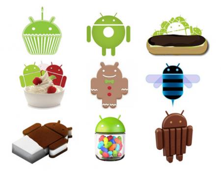Доля Android KitKat выросла до 30.2%